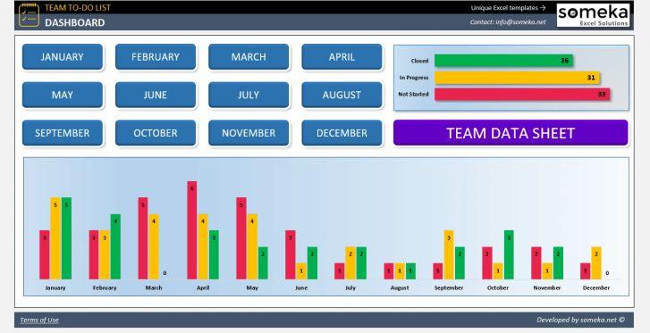 Team To Do List Template Payroll Template Spreadsheet Template