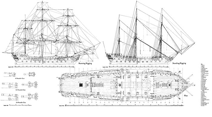 via 16th  17th and 18th century ship blueprints