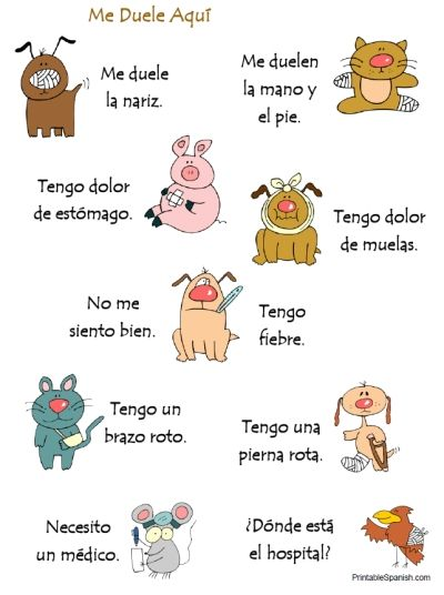 Printable Spanish FREEBIE of the Day: Me Duele poster for kids of all ages from PrintableSpanish.com