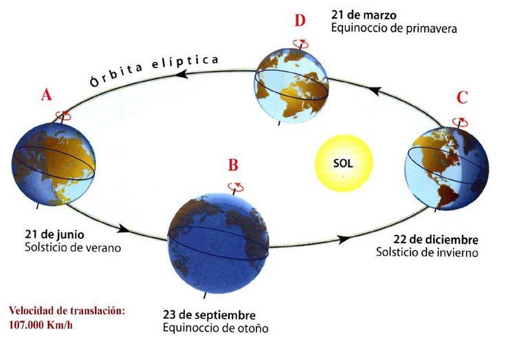 solsticio verano 2016