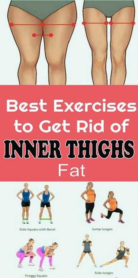 6 Best Exercises For Slim, Tight & Sculpted Inner Thigh