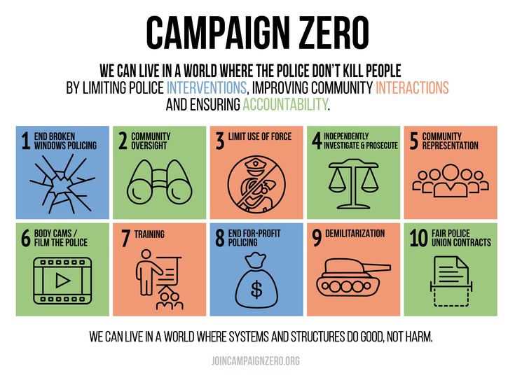 Campaign Zero is a comprehensive platform of policy solutions to end police violence in America.
