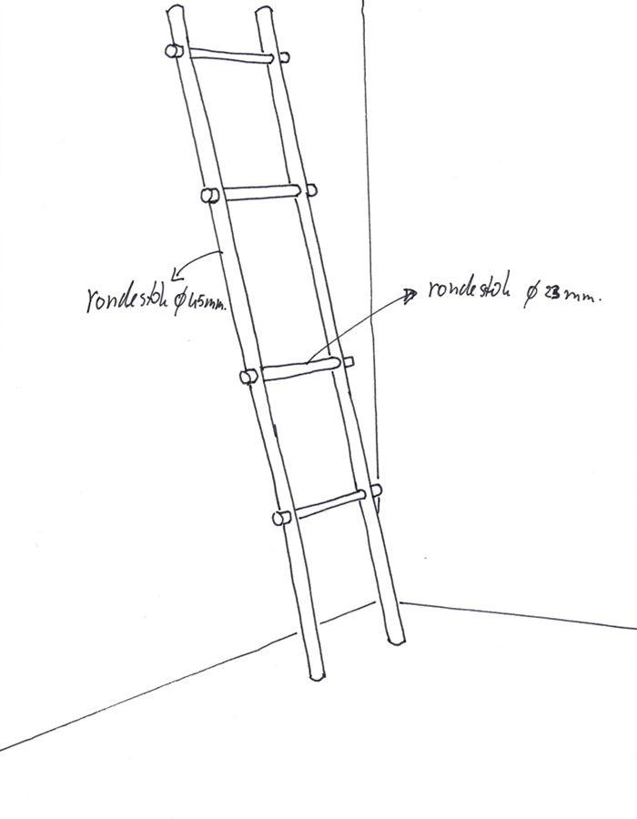 Overzichtstekening handdoek ladder.