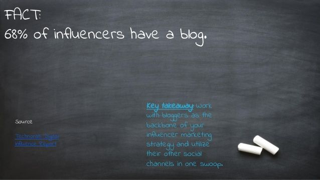 Want Influencer Marketing for your Brand? Bloggers are a good source to start with! #crowdfluence
