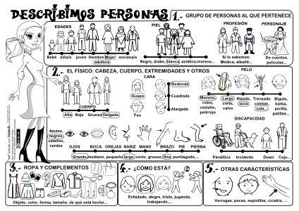Describir personas.