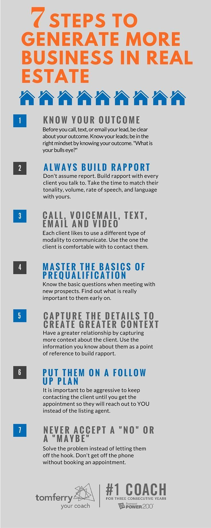 7 Easy Steps To Convert More Leads Infographic Real Estate Agent Marketing Real Estate Quotes Real Estate Advice