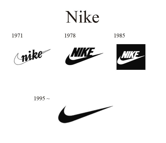 13 best logotypes logotipos images on pinterest ford
