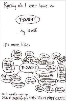 Racing thoughts while in a manic episode are common