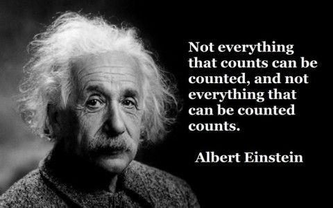 Albert Einstein Quotes (14)