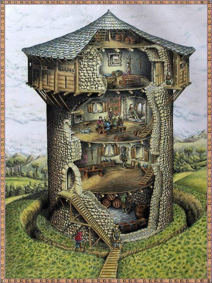 Nevitsky Castle Ilustration Fantasy House Castle Floor