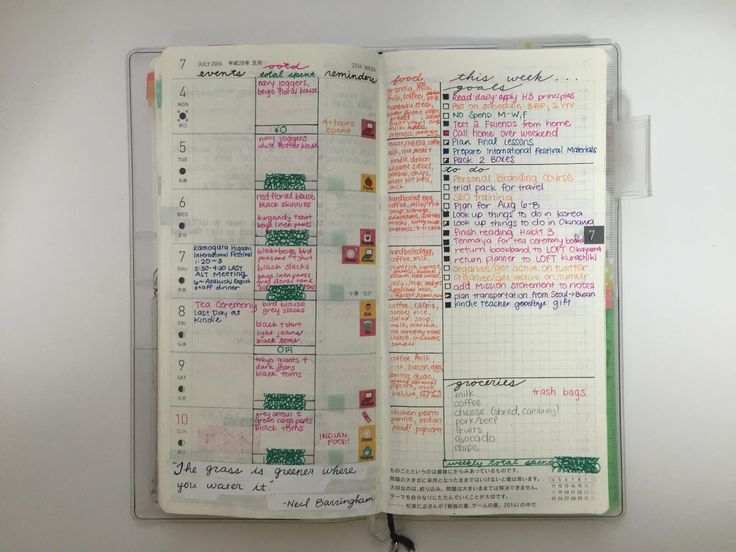 As I mentioned, I have yet again changed systems for my bullet journal. This time around definitely feels like the biggest switch-I've put mybullet journal in a Hobonichi! I'm not sure if I can still call it bullet journaling in a structured planner, as it loses some of the elements of the original bullet journal ... [Read more...]