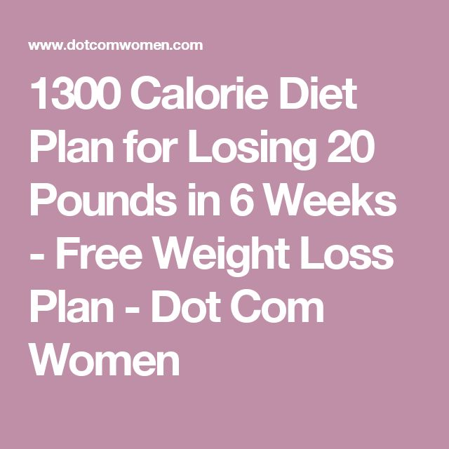 weight loss plans free