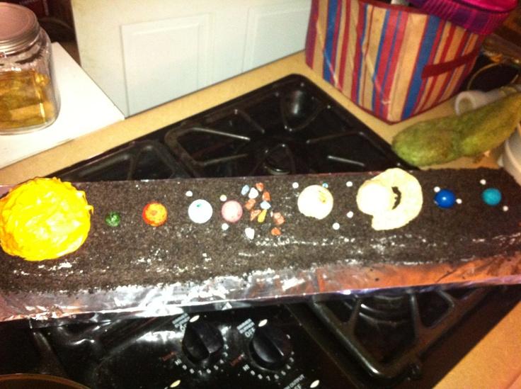 edible solar system project ideas - photo #23