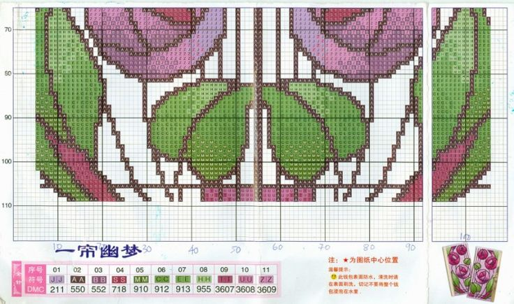 Mackintosh Rose  Wallet • 3/3 Lower Chart and Colour Key