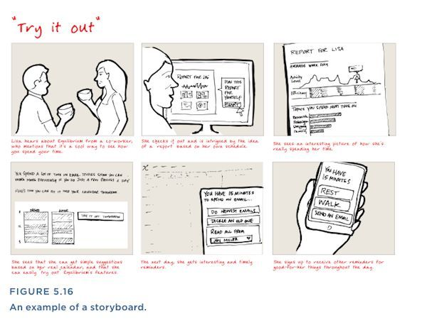 Best 25 user story ideas on pinterest funny tasks for Magazine storyboard template
