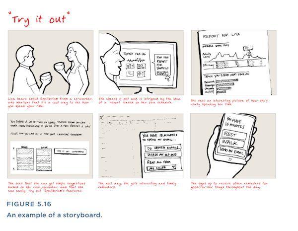 magazine storyboard template - best 25 user story ideas on pinterest funny tasks