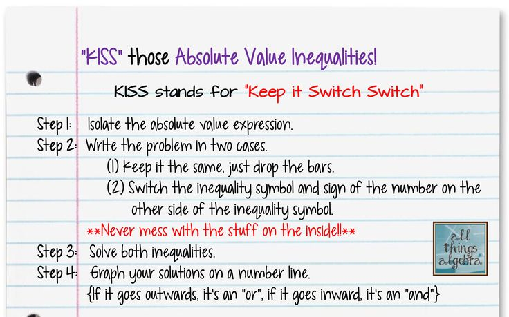 KISS method for solving absolute value inequalities | All ...