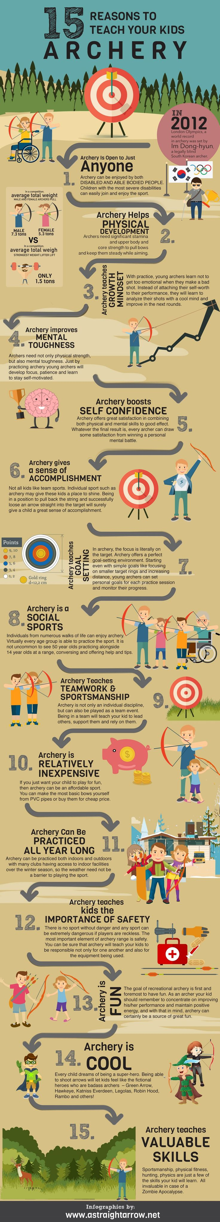 15 Reasons to Teach Your Kids Archery #Infographic #Kids #Sports