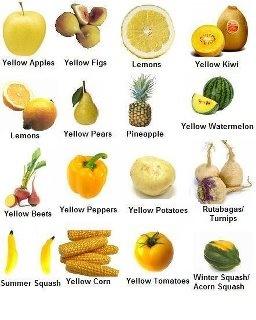 FRUTAS Y VERDURAS DE COLOR AMARILLO. Los alimentos amarillos son ricos en antioxidantes como la vitamina C. La vitamina C mantiene los dientes y las encías saludables, ayuda a curar las heridas, mejora las membranas mucosas, ayuda a absorber el hierro, previene la inflamación, mejora la circulación, y por lo tanto evita enfermedades del corazón. Algunos de estos, los más oscuros tienen los mismos beneficios para la salud que nos dan los alimentos de color naranja.