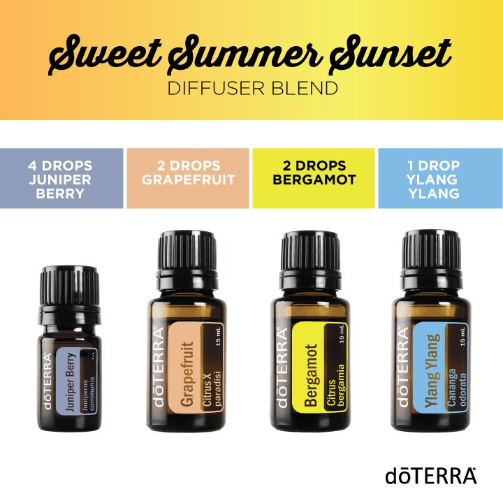 Image result for images summertime doterra diffuser blend