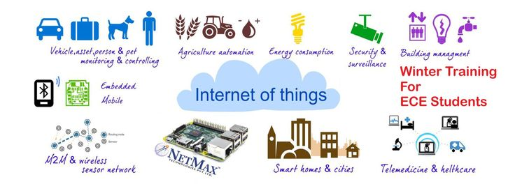 Join Winter Training for Ece Students [ Embedded Systems and Internet of Things] at Netmax Technologies Pvt Ltd .