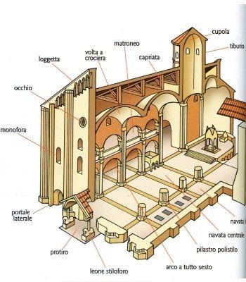 Sezione di Chiesa Romanica.JPG