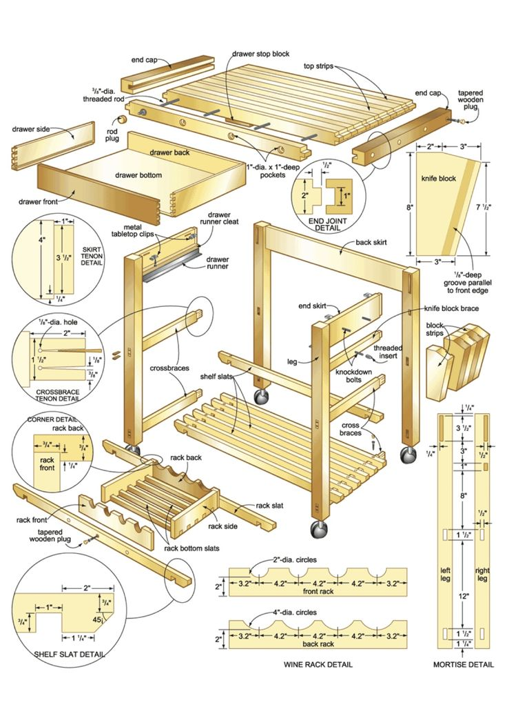 Butcher Block Island Instructions