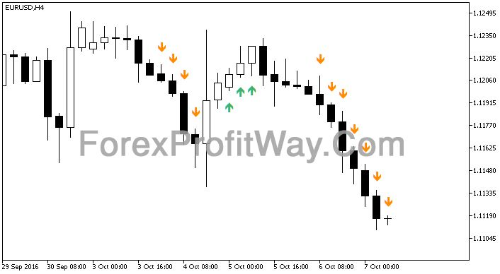 Mt5 forex trading