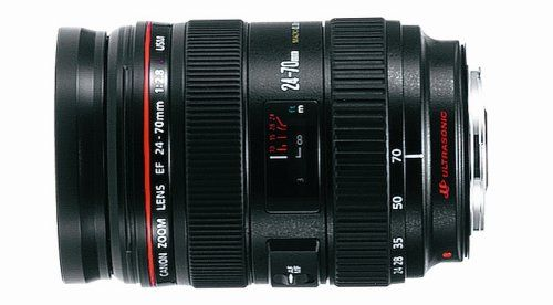 The Most Popular and Favorite DSLR Lenses – According to Our Readers
