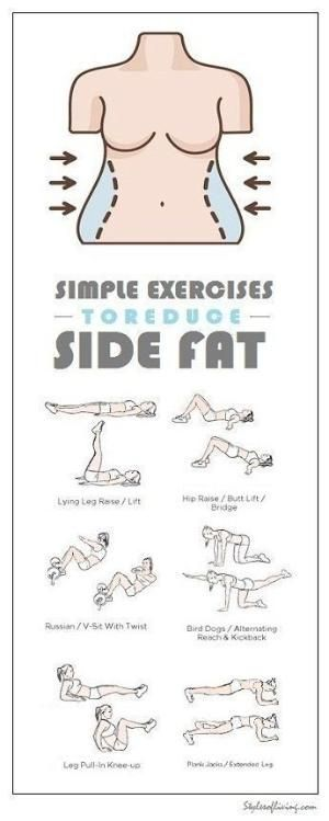 8 Effective Exercises To Reduce Side Fat of Waist by trisha