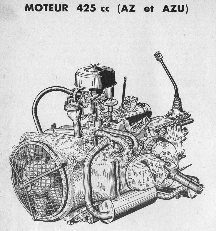 """Résultat de recherche d'images pour """"moteur citroen 2 cv"""""""