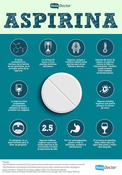 ¿Conoces todos los beneficios que te ofrece la #aspirina? Aquí te los decimos…