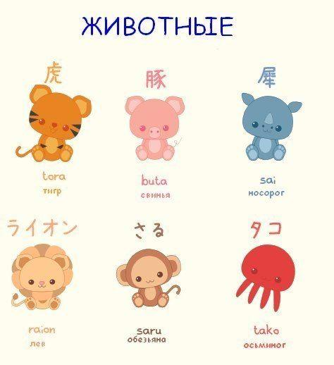 Картинка с японскими словами