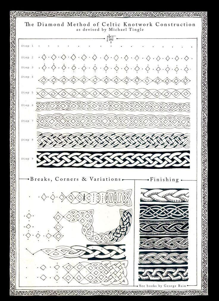 Celtic+Knotwork+Construction+how+to+draw+a+celtic+knotwork+design+middle+school+art+lesson.jpg 1,000×1,376 pixels