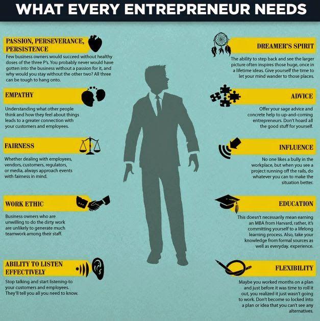 What every #entrepreneur needs