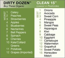 Dirty Dozen & Clean 15.  Recommendations on what to buy organic and what you can get away with non-organic.