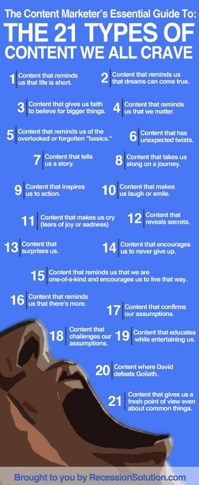 Running short of ideas for posting? Here are the 21 types of content we all crave http://www.creationsocialmedia.com