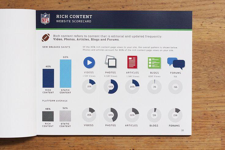 インフォグラフィック・デザイナーによるプレゼンテーション資料デザイン(詳細は、リンク先をご覧ください)