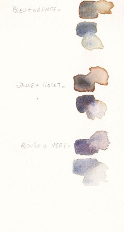 Comment Faire Des Ombres A L Aquarelle Atelier Portrait Pastel