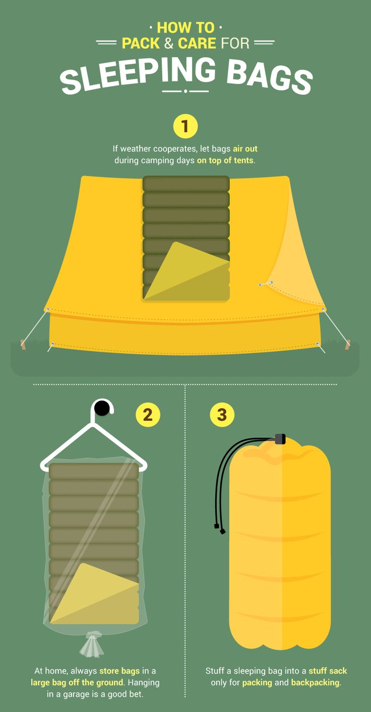 Or sleeping bags clothes pegs optional fairy lights optional - Camping Packing Lists And Tips Everything You Need To Bring To The Campsite
