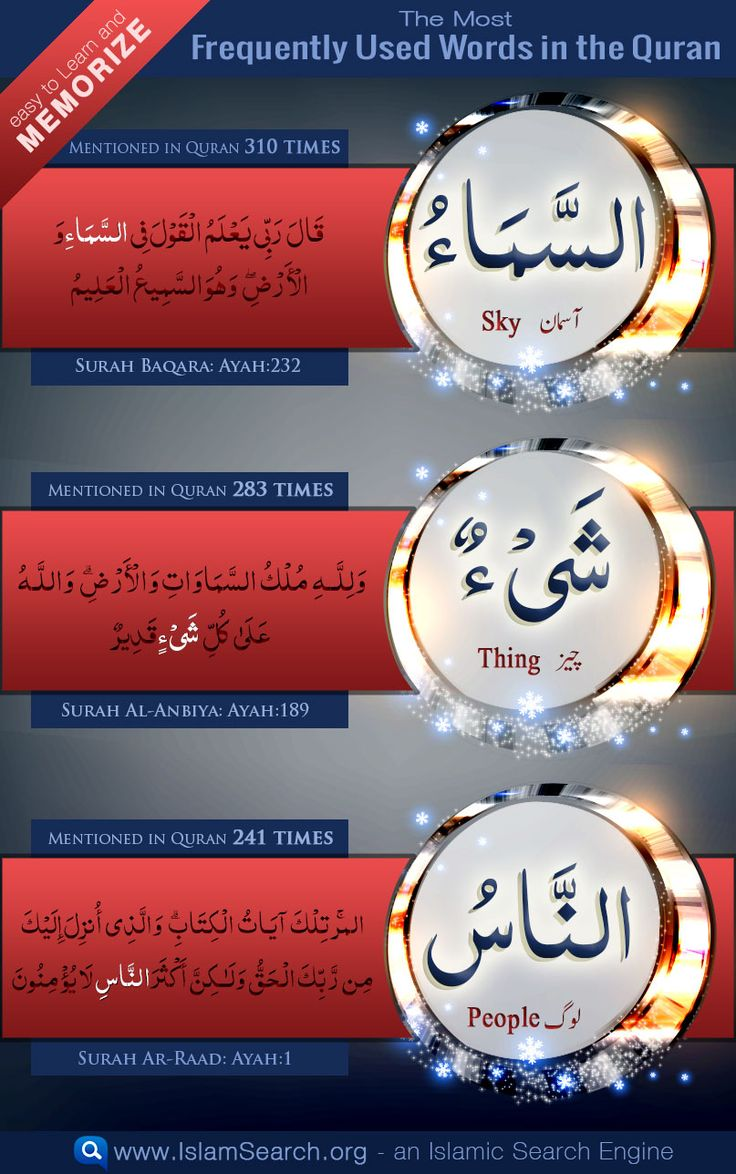The Most Frequently used words in the Quran with its meaning in Urdu and English with an example