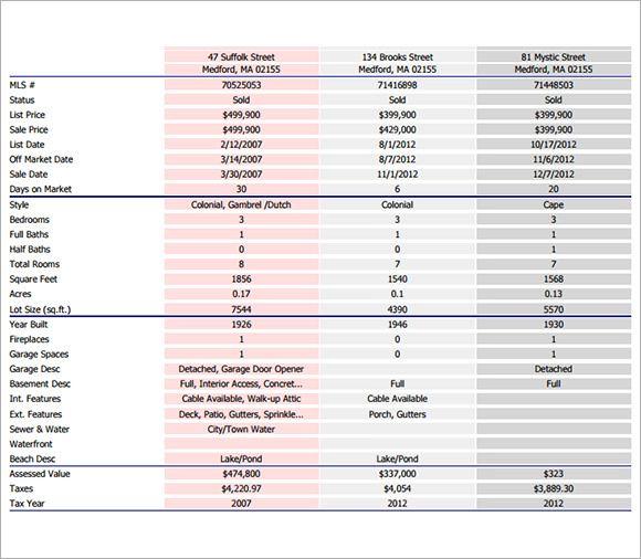 Comparative Market Analysis Template Marketing Analysis Free