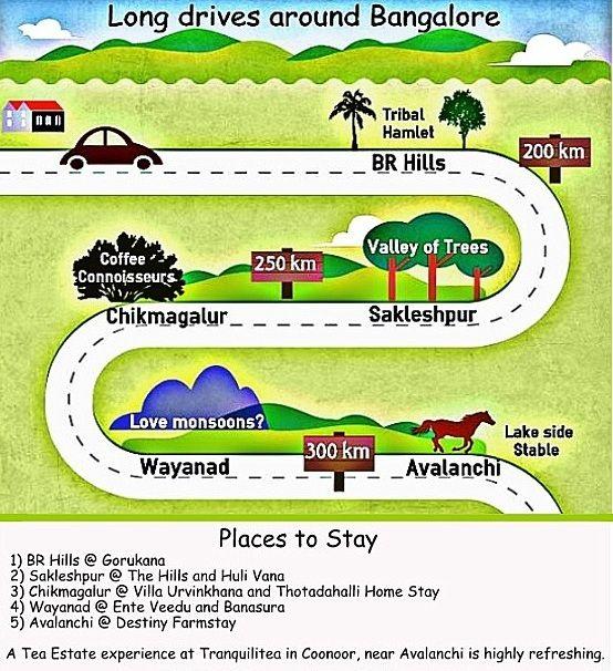 Long drives around Bangalore