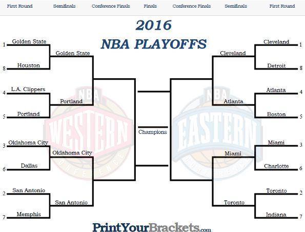 Printable NBA Playoff Bracket - 2016 NBA Playoff Matchups