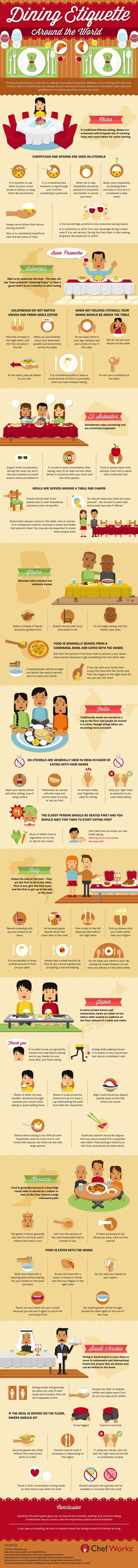 World is a very Diverse place.  What might be considered a tradition and compliment in one country, can be considered rude somewhere else. This Infographic will tell you how Dining Etiquette differs