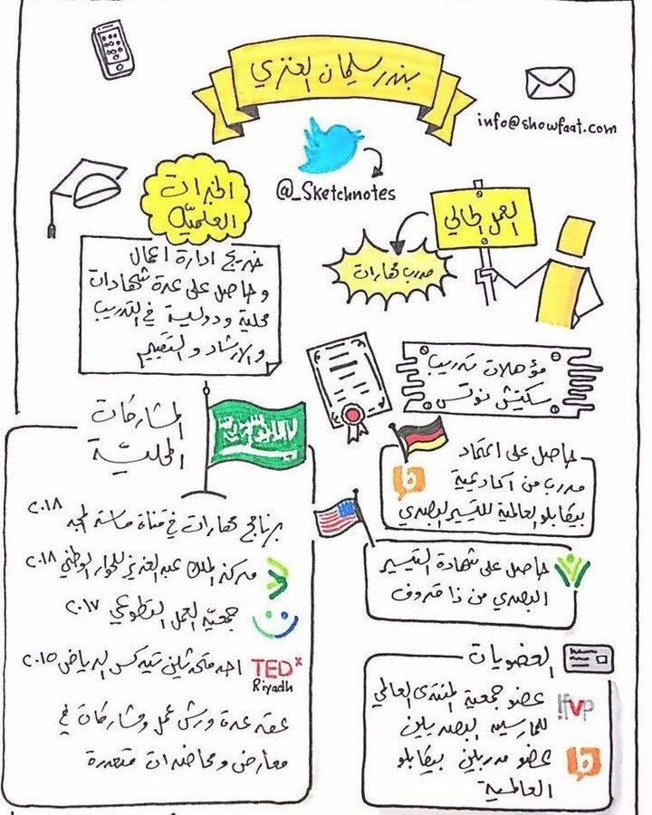 Bandarsuleiman Posted To Instagram السيرة الذاتية Sketchnotes سكيتش نوتس Bullet Journal Knowledge Journal