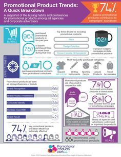 Buyer Study: Advertisers & Ad Agencies Infographic. For details on how to order promotional products with your logo branded on them contact ww.fivetwentyfour.ca