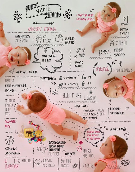 Etsy の Costum baby infographic by DelaRosaPhotoStudio