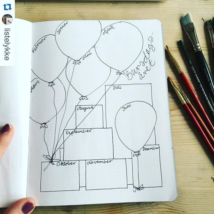 See this Instagram photo by @showmeyourplanner • 386 likes