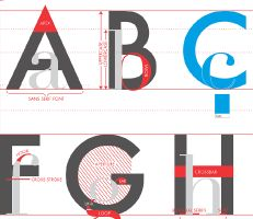 Pop Chart Lab | Design + Data = Delight | The Taxonomy of Typography
